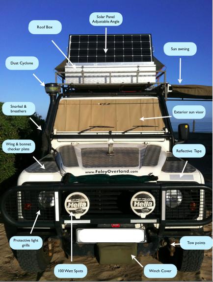 Land Rover Upgrades 2.0 – Part B