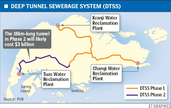 Wildsingapore News Deep Sewerage Tunnel To Extend To West