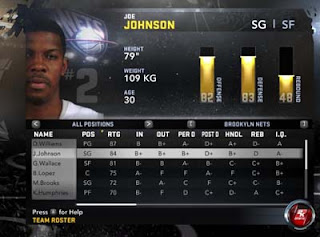 NBA 2K12 Roster Trade: Joe Johnson - From Atlanta Hawks to Brooklyn Nets