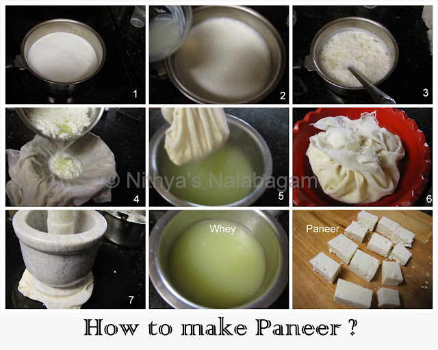 How to make Paneer in home ?