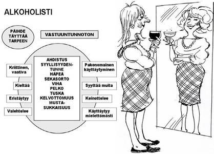 Nainen alkoholistina