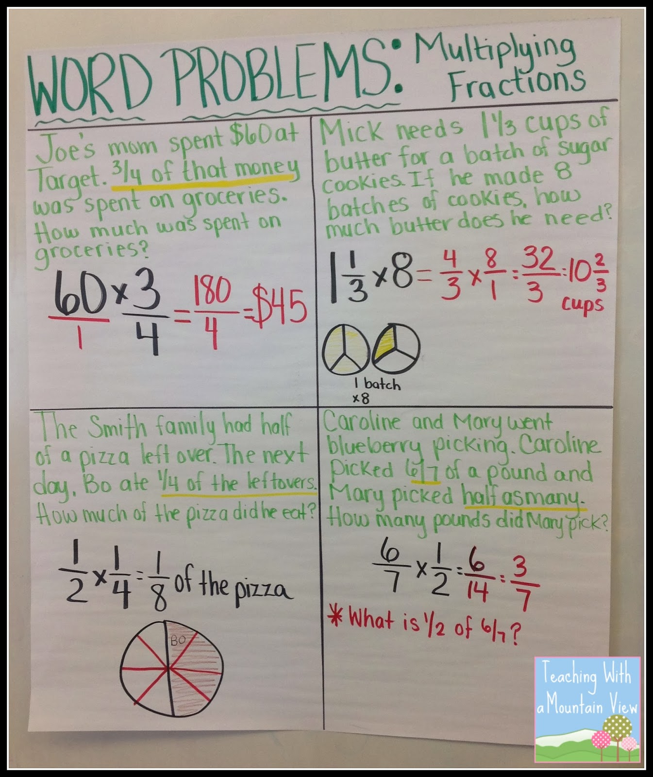 Worksheet Multiplication And Division Fraction Word Problems teaching with a mountain view making sense of multiplying we dissected these word problems underlined key phrases that they felt helped them to know what type problem were reading and d