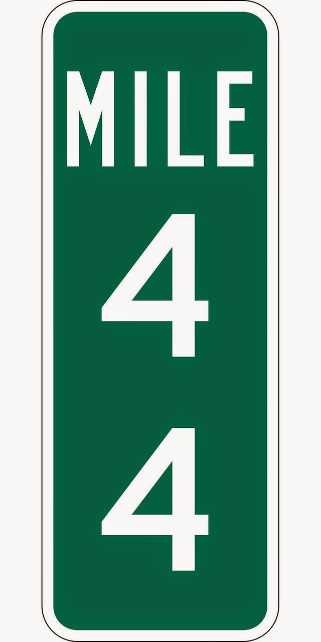 Mile Marker Sign Image - Life with a Parasite