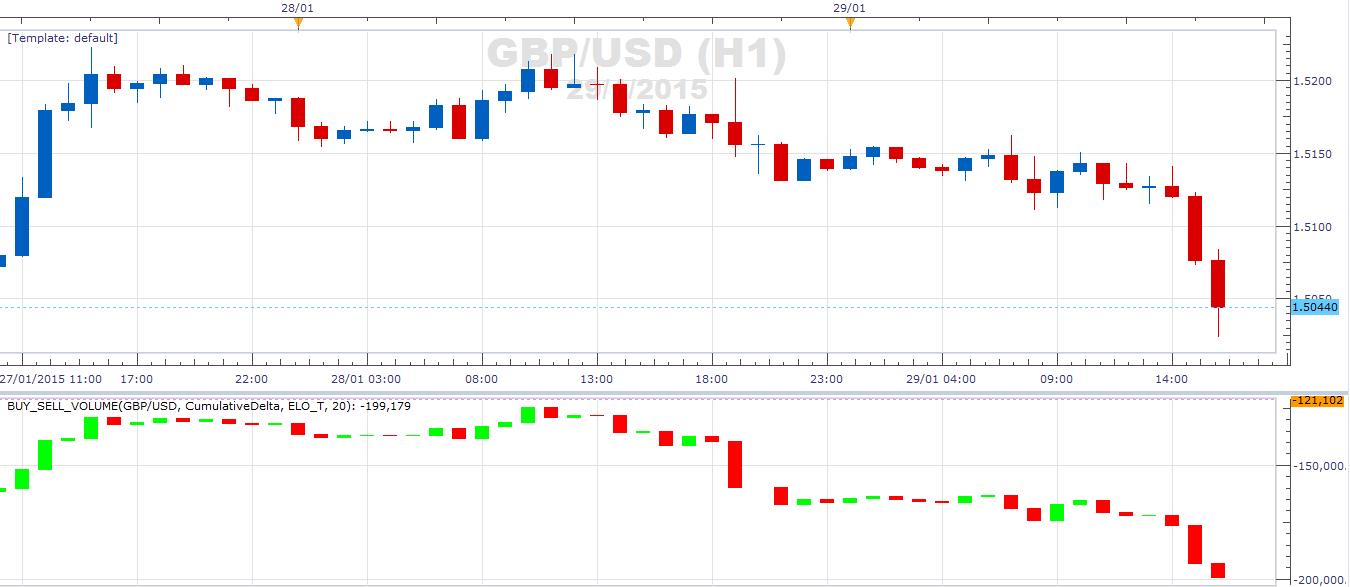 Forex buy sell pressure indicator 4