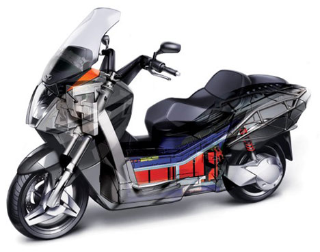 Bikes Vs Scooters Sports Bikes VS scooter