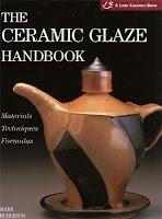 how ceramic glazes work