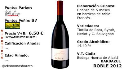 Comprar vino tinto Barbazul 2012