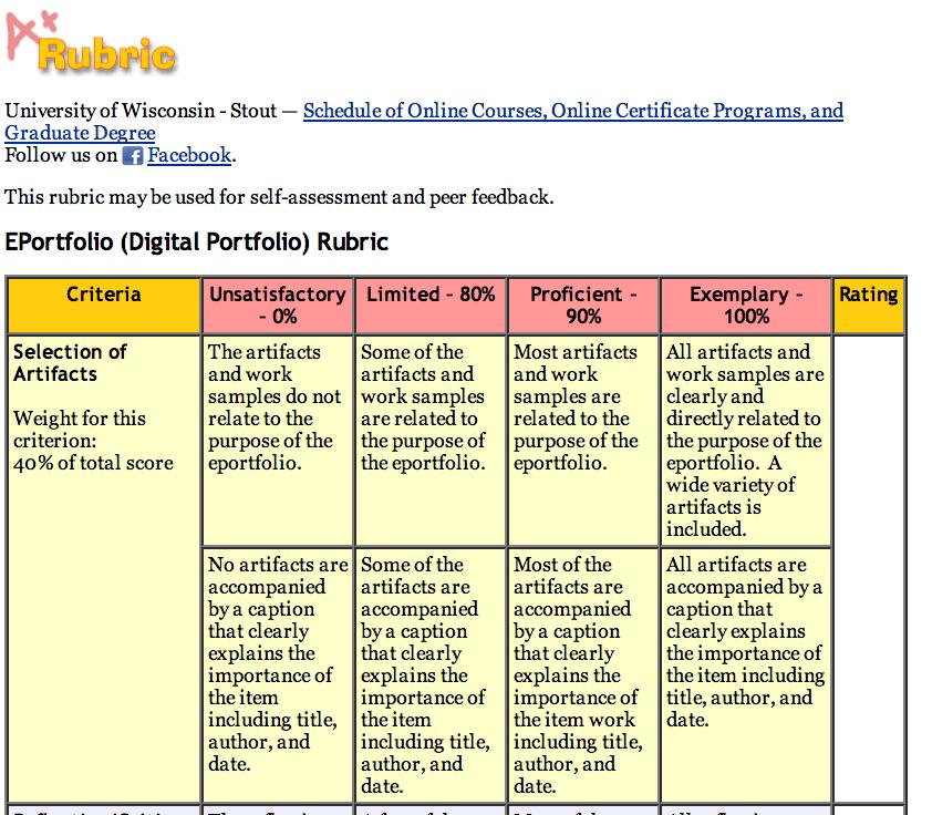 grading rubric research paper high school