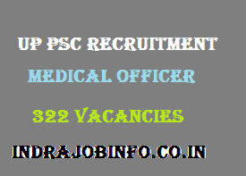 Uttar Pradesh PSC recruitment 2015