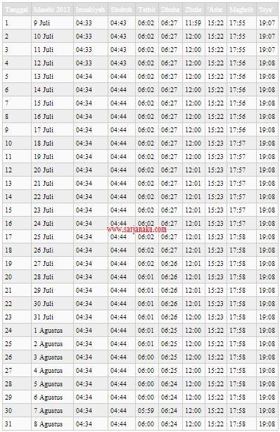 Jadwal Puasa dan Imsak 1434H/2013 Ramadhan