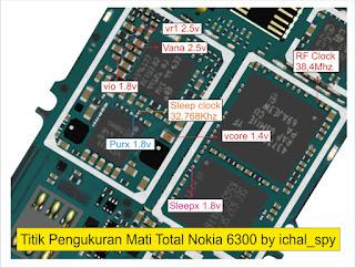 Titik UKur Mati Total Nokia 6300