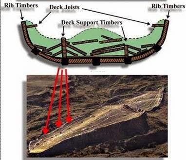 Situs Perahu  Kisah Nabi Nuh dan pendustaan Kaumnya