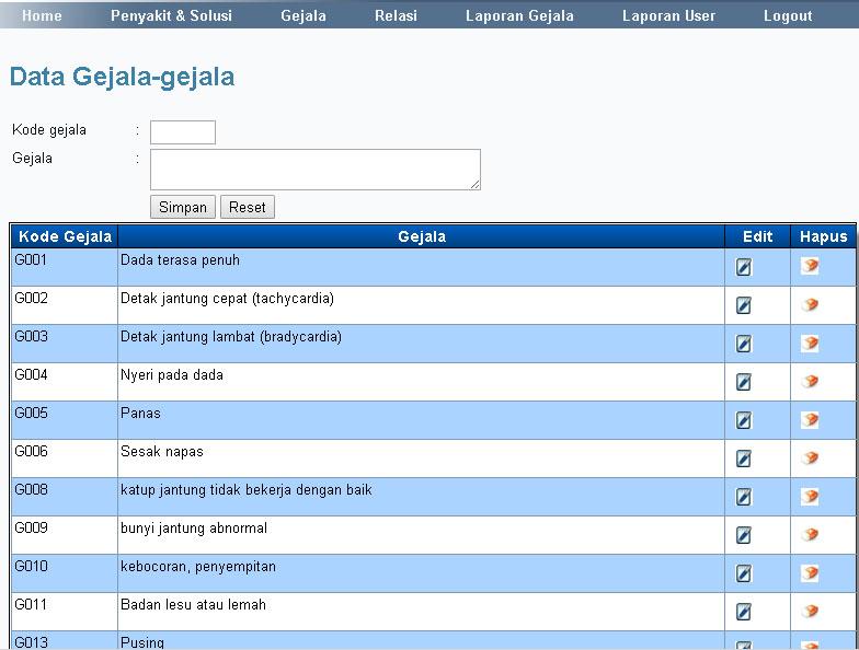 online Repetitorium zur Investitionsrechnung: Systematisch üben, Lernziele