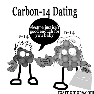 Carbon dating and the bible