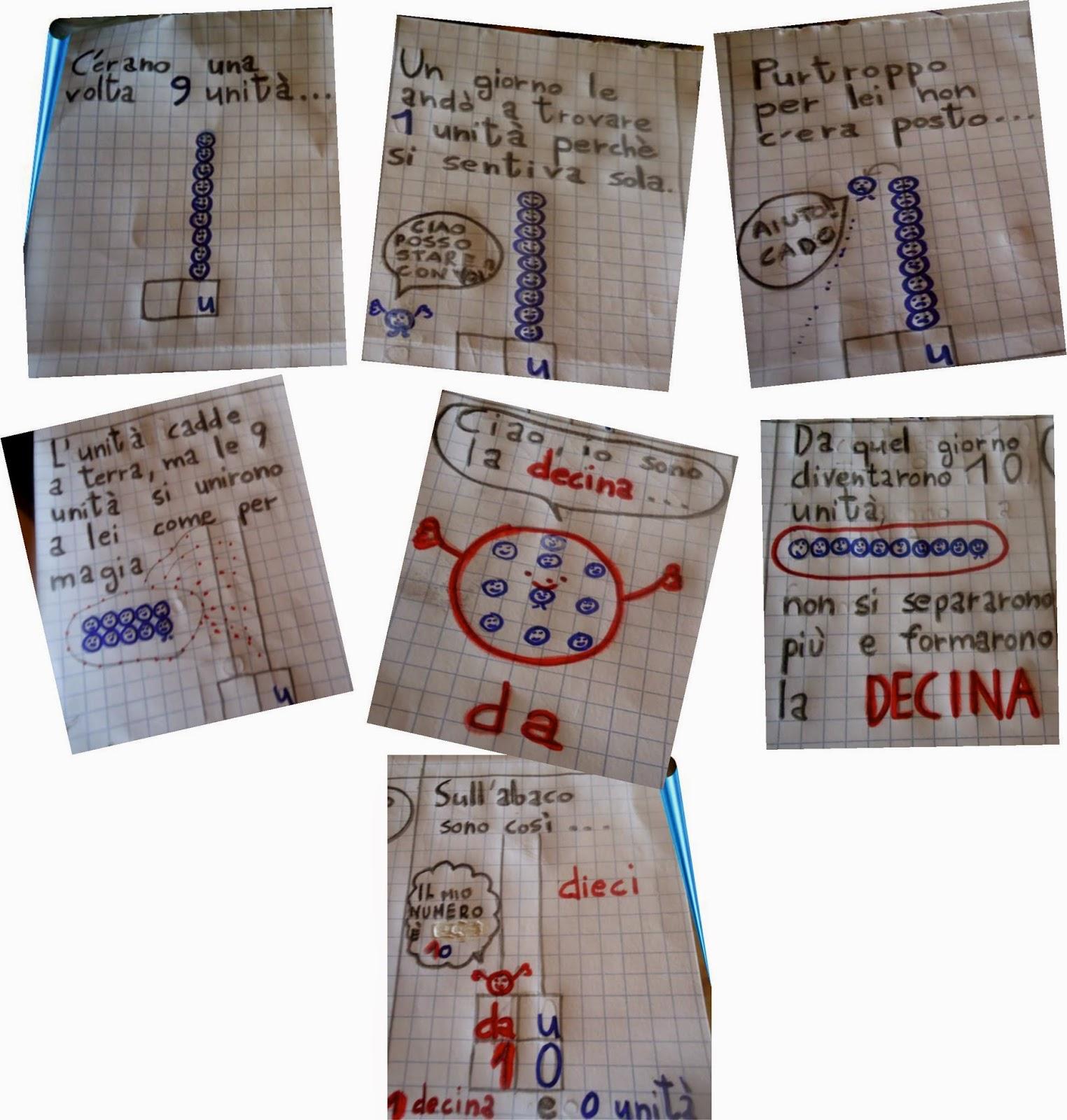 Amato A scuola con fantasia : IL NUMERO 10 E LA DECINA DN93