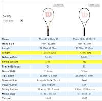 Wilson BLX 98 18x20 Comparison Chart