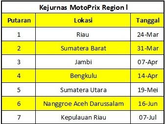 Jadwal Balap Motoprix 2013 All Region