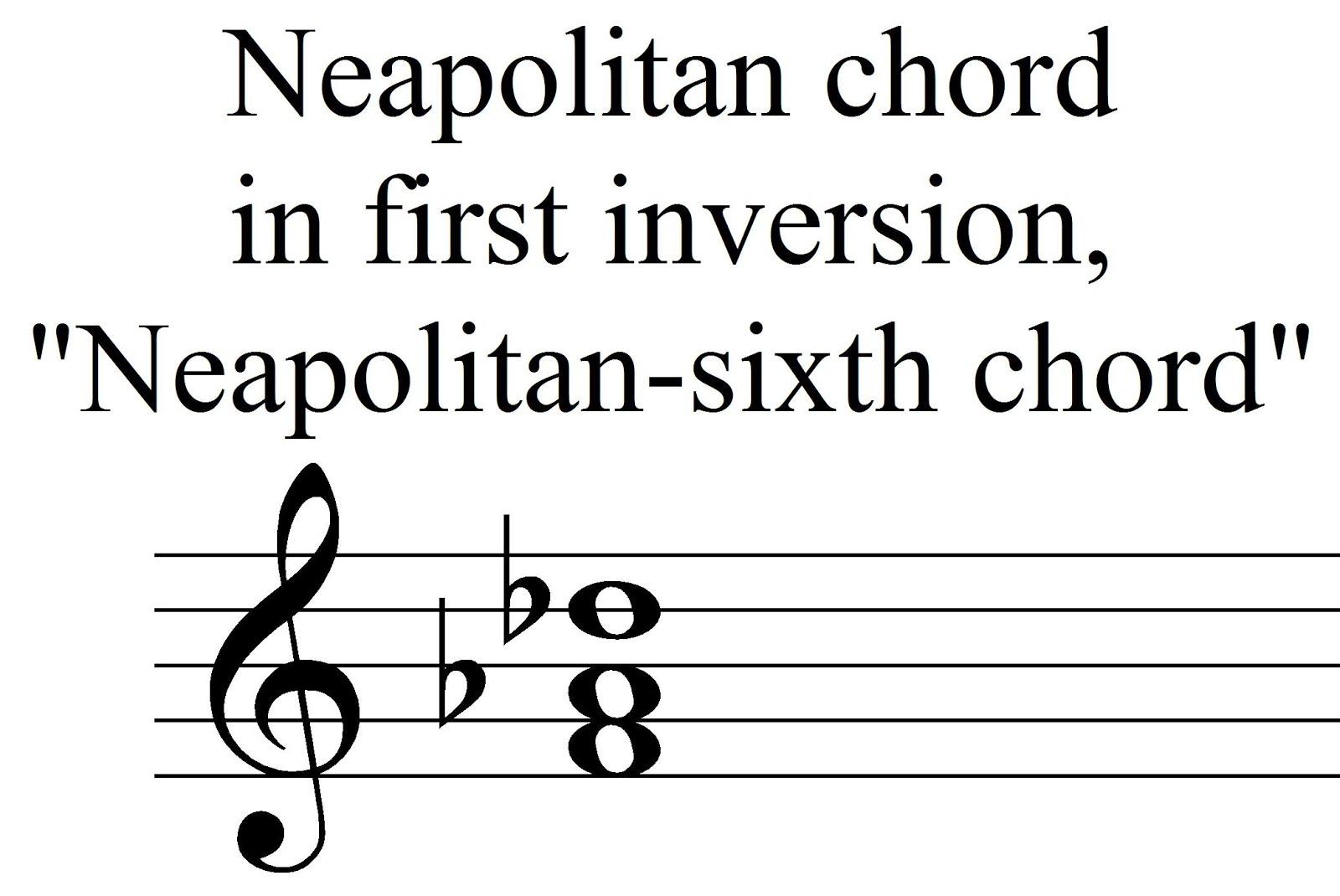 Neapolitan sixth chords