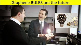 Graphene light Bulbs in LED lights to save power consumption