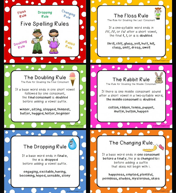 Love 2 Teach: Five Spelling Rules Posters {Freebie}