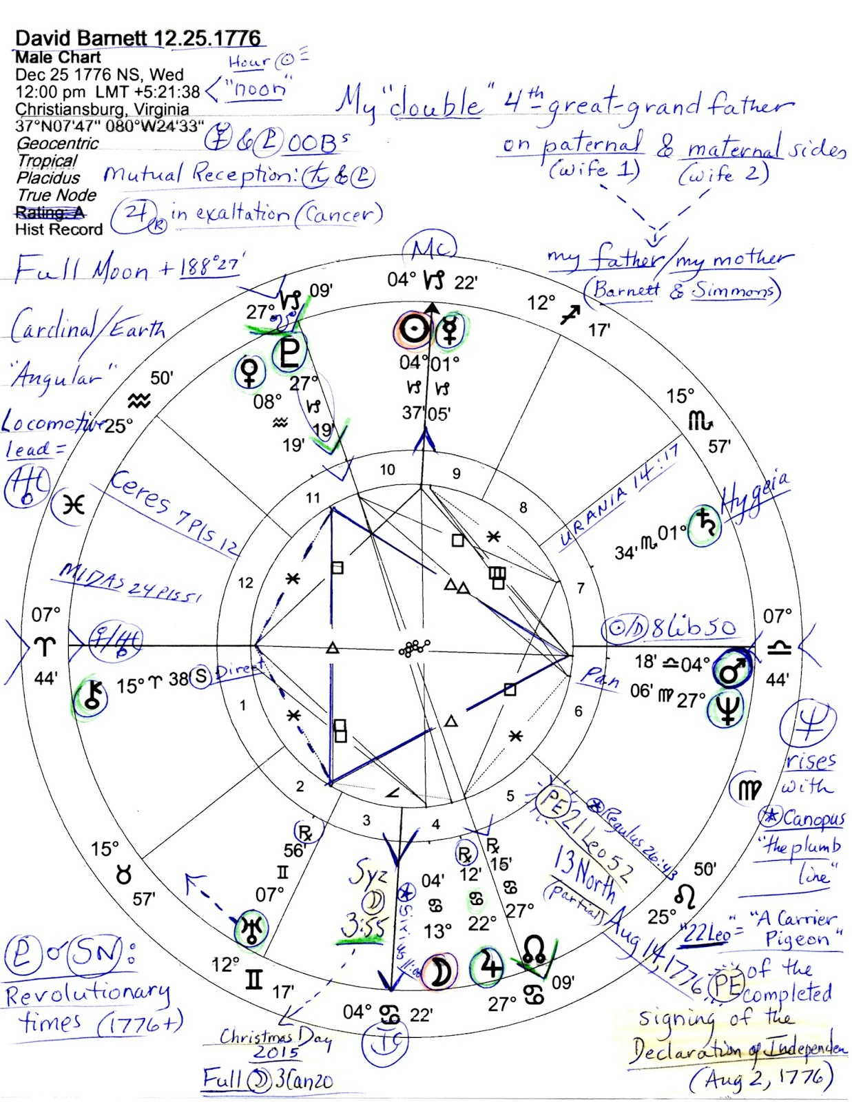 Stars over washington december 2015 heres a noon chart for my double 4th great grandfather david barnett birth hour unknown who was born in christiansburg virginia and this double nvjuhfo Images