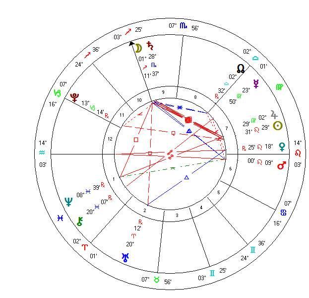 August 22, 2015 AQUARIUS Horoscope Predictions