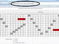 Fungsi CountIF di Excel
