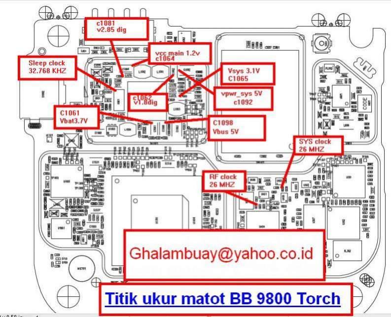 blackberry 9300 blackberry 8520 blackberry 9000