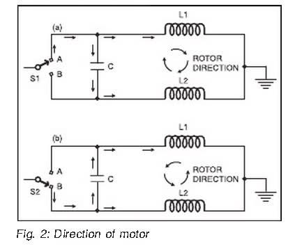 ac motor direction ac motor kit picture rh acmotorkitpicture blogspot com AC Induction Motor Diagram Brushless AC Motor Diagram