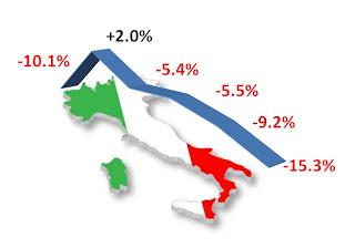 Mercato Auto Nuove Italia Dicembre 2011