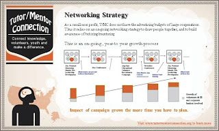 Networking-Strategy2011.jpg