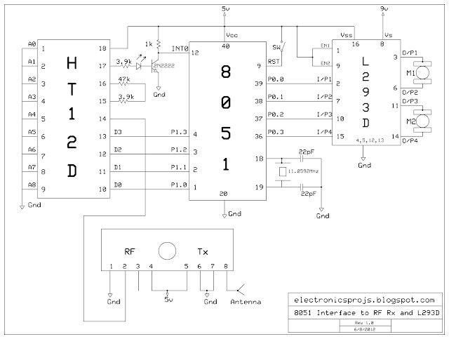 8051 Microcontroller Interface with RF Receiver HT12D