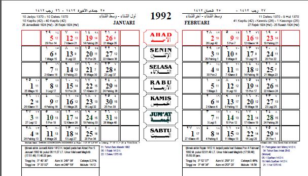 pendidikan tahun 2009 kalender pendidikan tahun 2010 bagi yang ...
