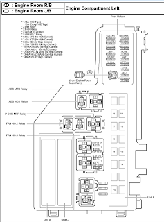 your owner manual: toyota prius fuse box diagram location 2005 toyota prius fuse box 2000 toyota tundra fuse box diagram your owner manual