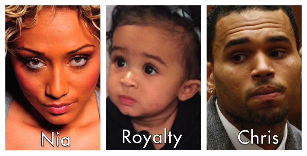 Chris Brown Child Pictures