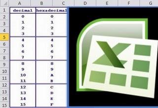 konversi nilai bilangan desimal ke hexadecimal microsoft excel tips