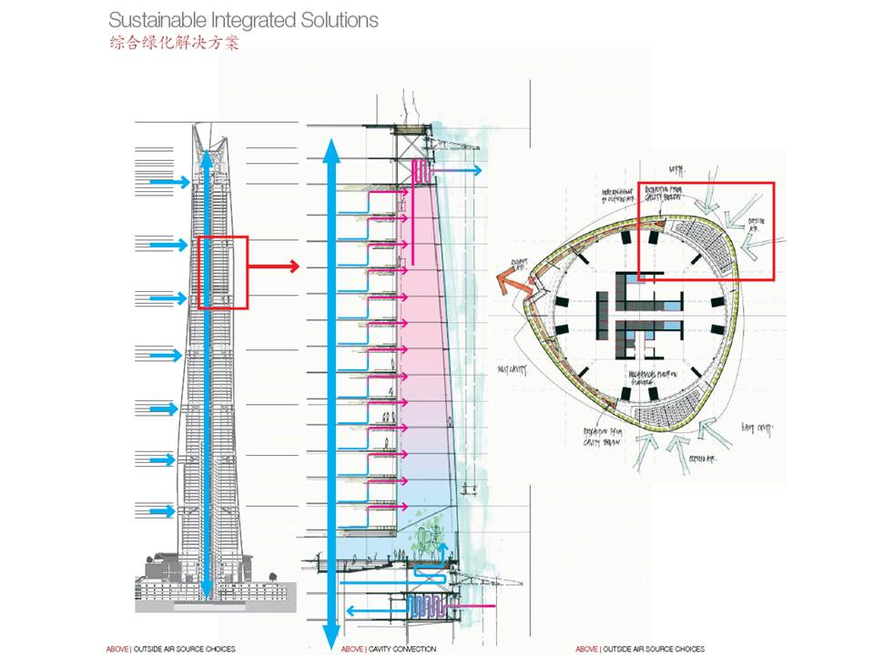 World of architecture shanghai tower elevator system for The world deck plans