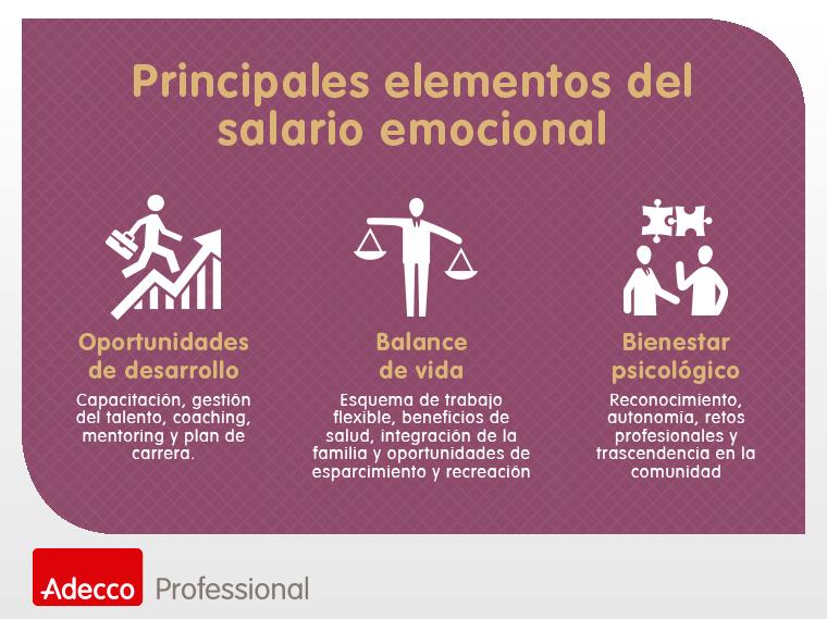Los principales elementos del salario emocional.