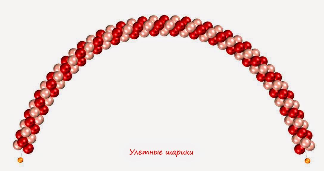 Гирлянда из воздушных шаров Киев