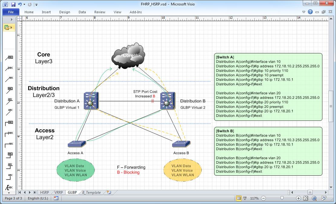 Hsrp Configuration Cisco Pdf Download gratuiment croises goutte optimisation