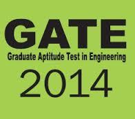 GATE Syllabus For Aerospace Engineering
