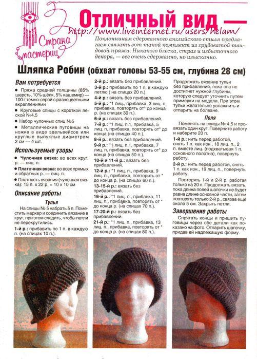 Схемы вязания оригинальных женских шапок