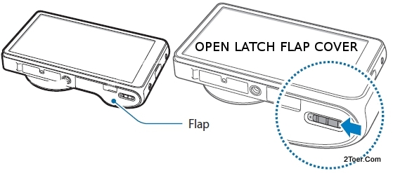 Open Flap Cover Latch Samsung Galaxy Camera EK GC100