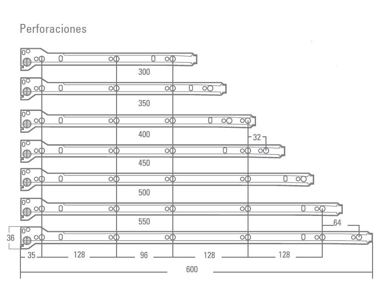 Tutorial melamina y mueble correderas metalicas simples for Medidas de zapateras