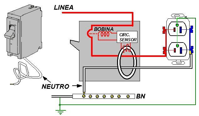 coparoman interruptor con protecci u00f3n de falla de tierra ground fault circuit interrupter definition ground fault circuit interrupters osha