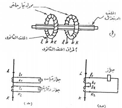 V Behaviorurldefaultvmlo likewise No17 together with Water Furnace Schematic besides Case 580 Wiring Diagram in addition Case 580c Backhoe Parts Diagram. on elec eng
