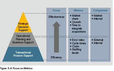 marketing management case analysis