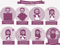 [Jawab Soal] Seputar Pakaian Syar'i Untuk Perempuan