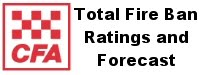 Total Fire Ban & Ratings - Forecast
