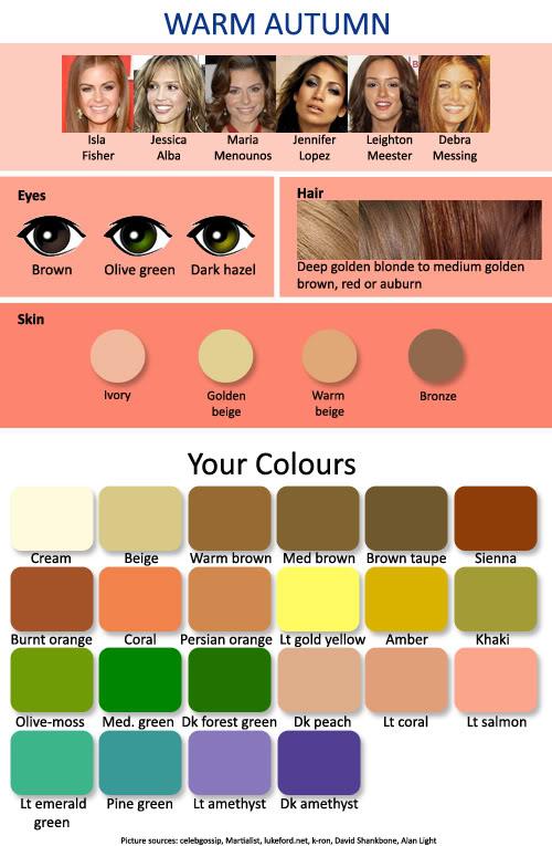 Lip Gloss And Lemon Drops Finding Your Color Season